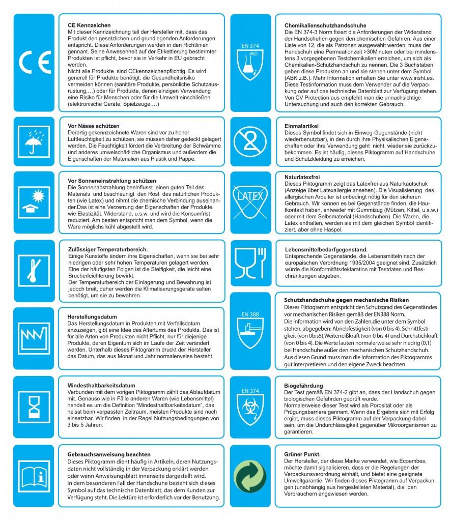 Piktogramme auf Produktkennzeichnungen