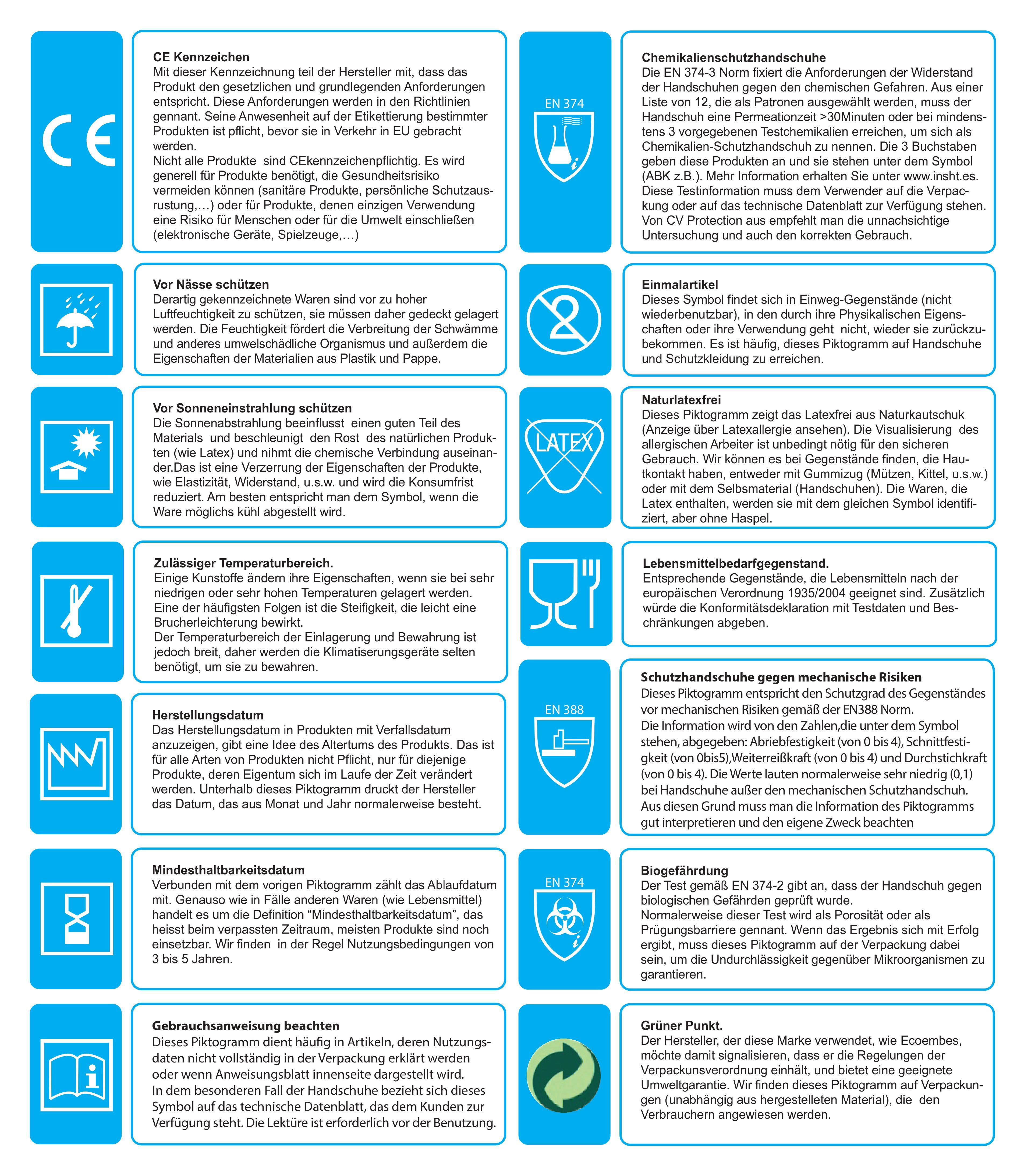 Piktogramme auf produktkennzeichnungen - Nitril, Vinyl ...